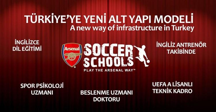 Arsenal Soccer School & American LIFE